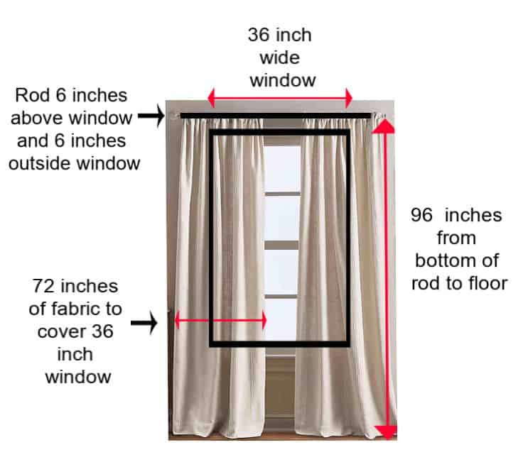 window measuring